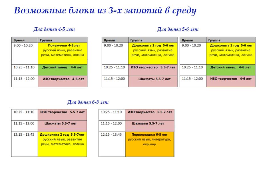 возможные блоки на 2018-2019 уч.год
